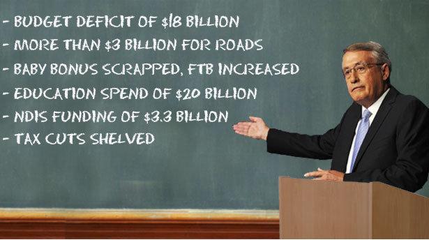 2013 Federal Budget